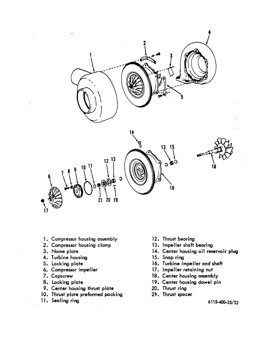 Need Turbocharger Exploded View 99295 moreover Fuel System in addition 15 10 20 faq gd Engine eng together with 4mnak Dodge Put Larger Exhaust System Sprinter 6cy moreover Allis Chalmers 7010 Dsl Factory Parts Manual Js Ac P 7010. on diesel turbocharger diagram