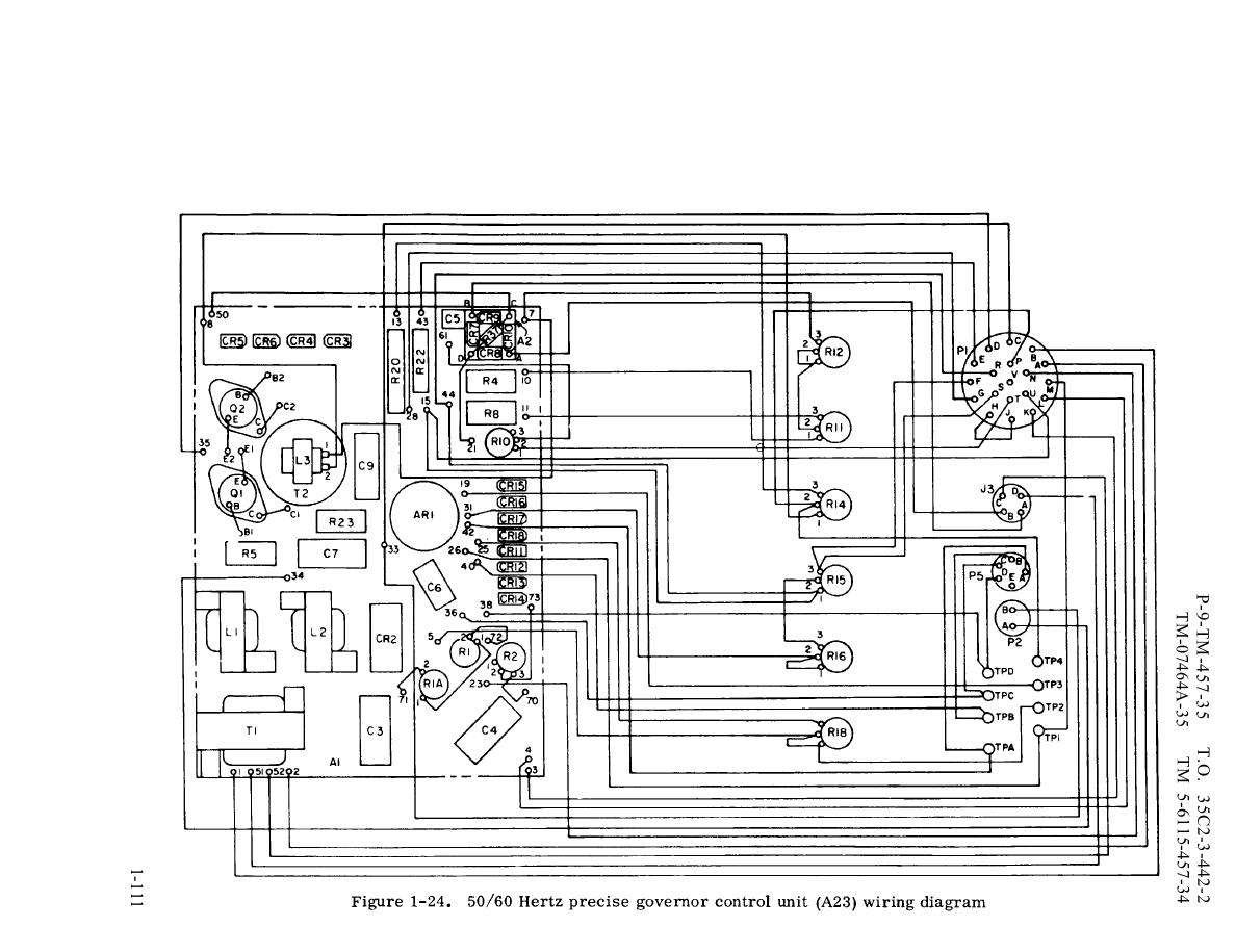 Figure 1 24 50 60 Hertz Precise Governor Control Unit A23 Wiring Mtd Diagram Manual Tm 5 6115 457 34 Generator Set Diesel Engine Driven Tactical Skid 100 Kw 3 Phase 4 Wire 120 208 And 240 416 Volts Page Navigation