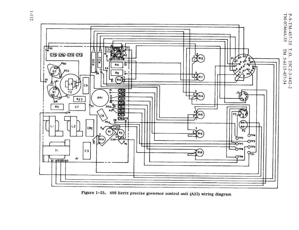 Figure 1 25 400 Hertz Precise Governor Control Unit A23 Wiring Line Diagram 208 3 Phase Tm 5 6115 457 34 Generator Set Diesel Engine Driven Tactical Skid Mtd 100 Kw 4 Wire 120 And 240 416 Volts Manual Page Navigation
