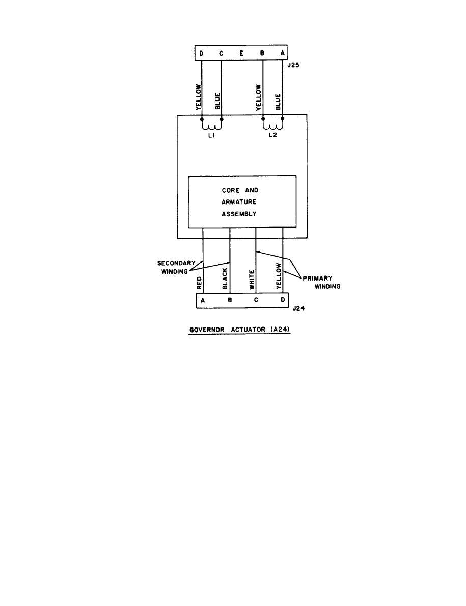 figure l 26 precise governor actuator a24 wiring diagram