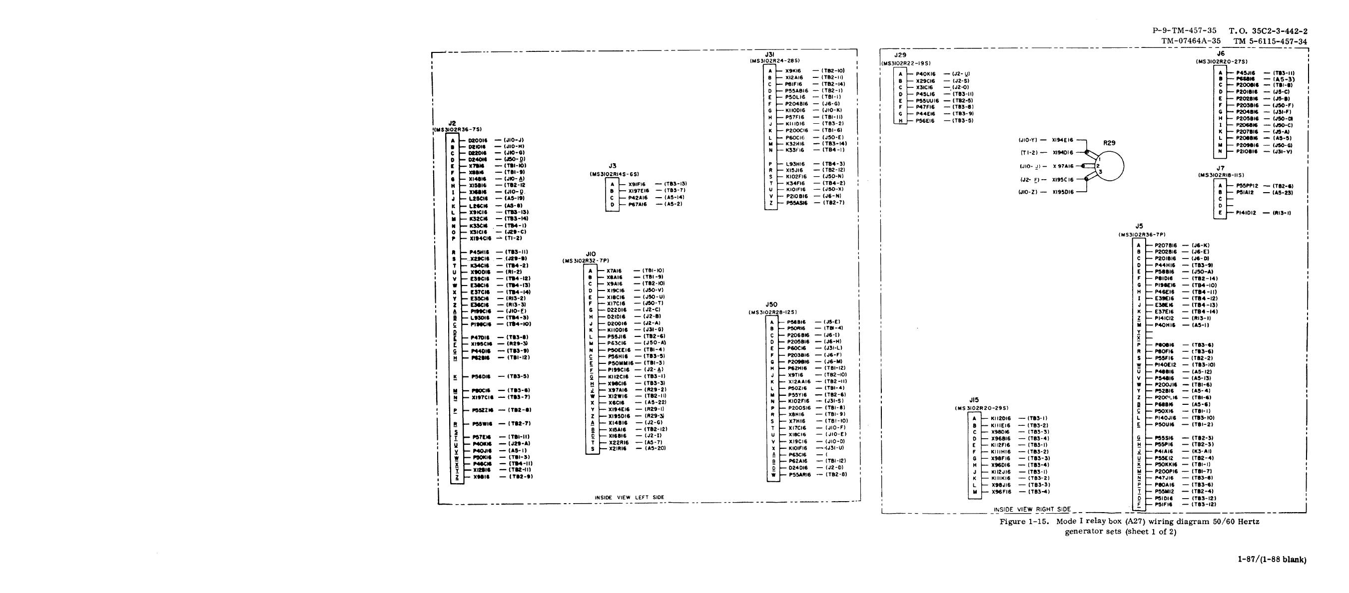 Figure 1 15 Mode I Relay Box A27 Wiring Diagram 50 60 Hertz 91 K 5 Diagrams Tm 6115 457 34 Generator Set Diesel Engine Driven Tactical Skid Mtd 100 Kw 3 Phase 4 Wire 120 208 And 240 416 Volts Manual Page Navigation