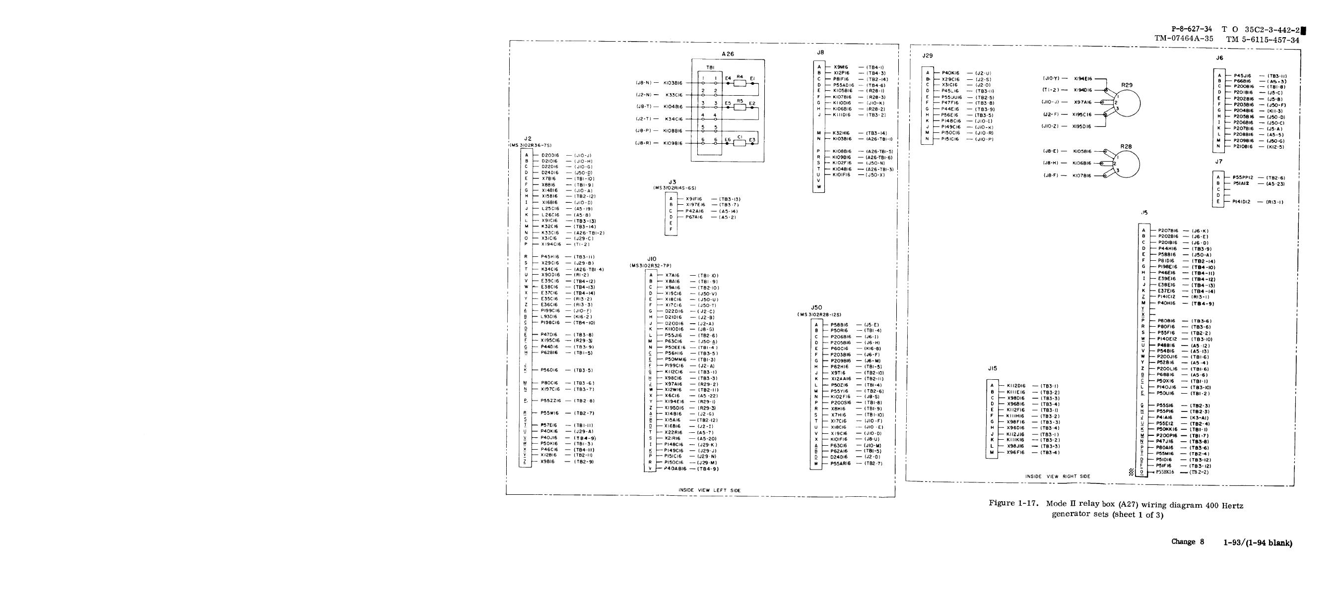 Figure 1 17 Mode Ii Relay Box A27 Wiring Diagram 400 Hertz 120 240v Generator Tm 5 6115 457 34 Set Diesel Engine Driven Tactical Skid Mtd 100 Kw 3 Phase 4 Wire 208 And 240 416 Volts Manual Page Navigation