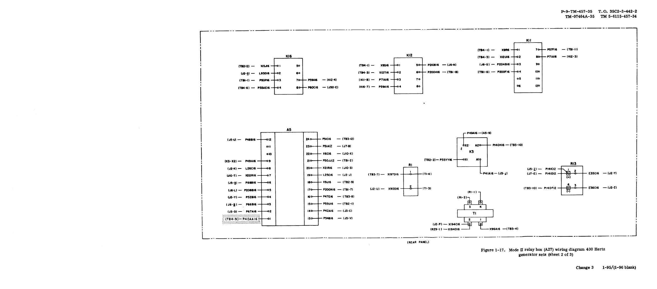 Figure 1-17. Mode II relay box (A27) wiring diagram 400 ... on