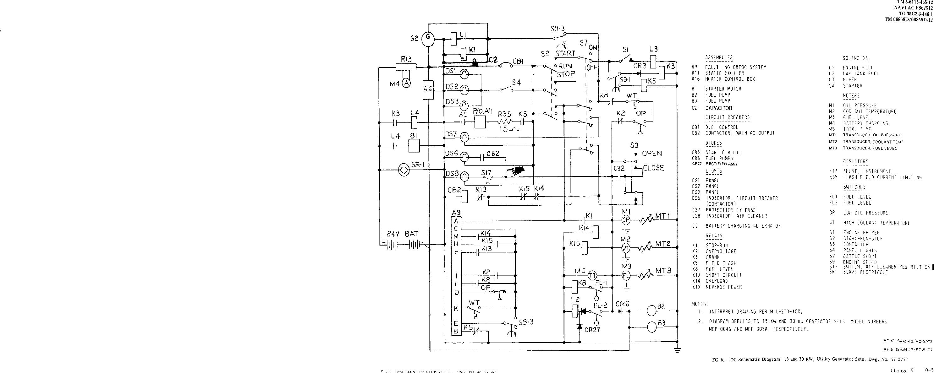 Fo 5 Dc Schematic Diagram 15 And 30 Kw Utility Generator Sets Interpreting Schematics Diagrams Tm 6115 465 12 Set Diesel Engine Driven Tactical Skid Mtd 3 Phase 4 Wire 120 208 240 416 Volts Manual Page Navigation