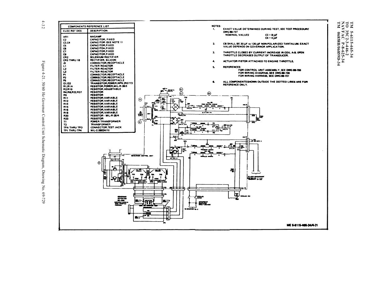 Figure 4 21 50 60 Hz Governor Control Unit Schematic Diagram Variable Resistor Wiring Drawing No 69 729