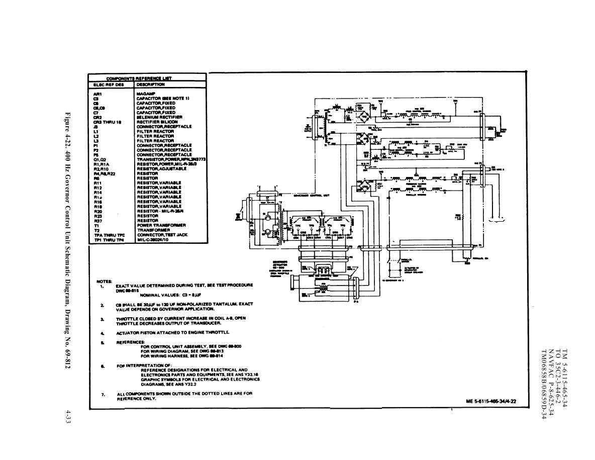 Figure 4 22 400 Hz Governor Control Unit Schematic Diagram Drawing 3 Phase Wire 120 208 Tm 5 6115 465 34 Generator Set Diesel Engine Driven Tactical Skid Mtd 30 Kw And 240 416 Volts Manual Page Navigation