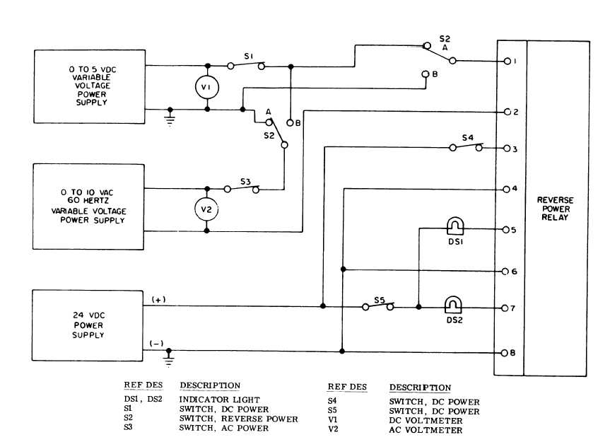 12ax7 Tube Datasheet likewise TM 5 6115 545 34 262 further Branchement Cuisiniere Mixte additionally Ward Leonard Method Of Speed Control Or Armature Voltage Control further Three Phase Transformer Connections. on 3 phase wiring diagram