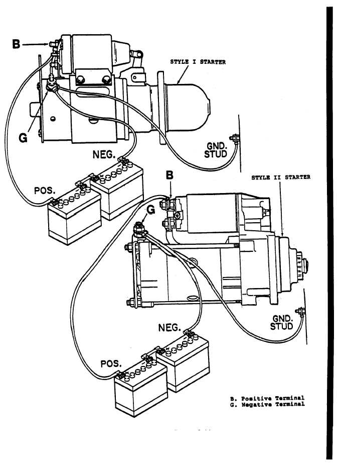 case 580e backhoe wiring diagram case 1845c wiring