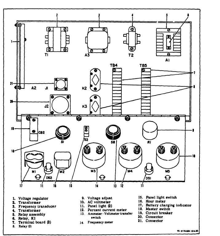 Ford focus electric mk fuse box diagram eu version
