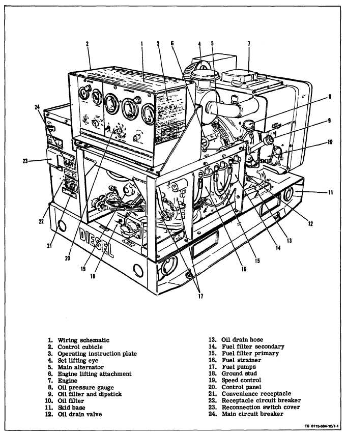 Figure 1 1 Engine Generator Set Right Rear Three Quarter View