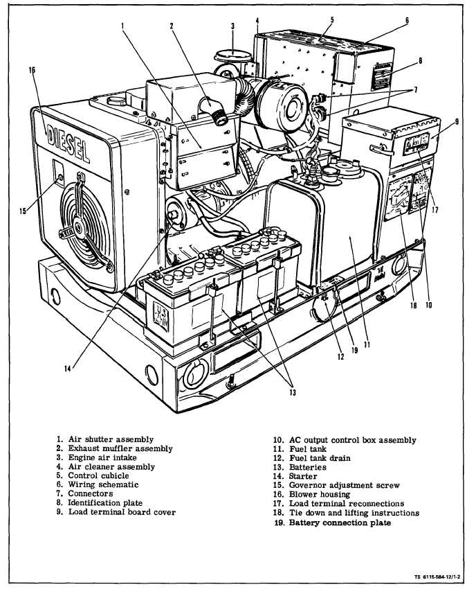 Figure 1 2 Engine Generator Set Left Front Three Quarter View
