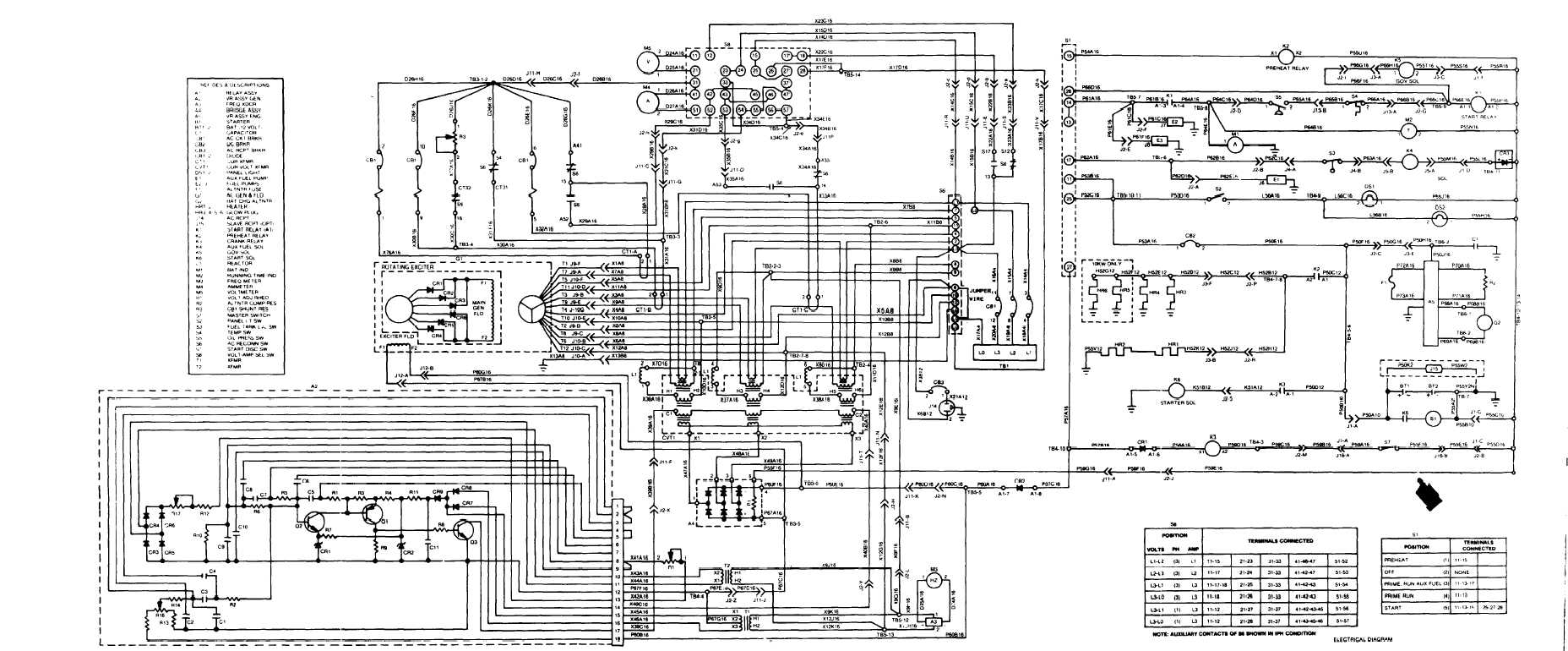 generator wiring schematic circuit diagram symbols u2022 rh veturecapitaltrust co wiring schematic tool wiring schematic alternator 2004 murano