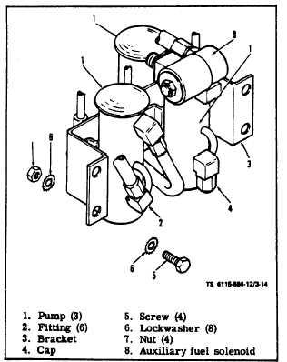 Fuel Pump Cap