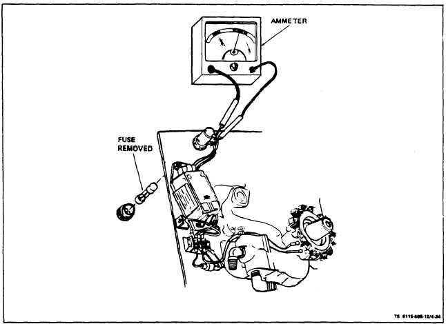 Figure 4 24 Testing Battery Charging Regulatorrectifier Assembly