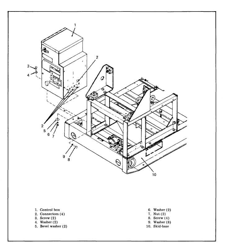 Figure 6 8 Ac Control Box Removal
