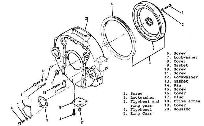 Figure 13 35a Ring Gear Flywheel And Flywheel Housing