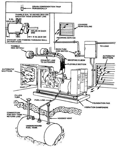 Central Vacuum Low Voltage Wiring Diagram
