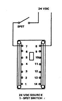 Figure 5-6  Relay K23, Test Setup
