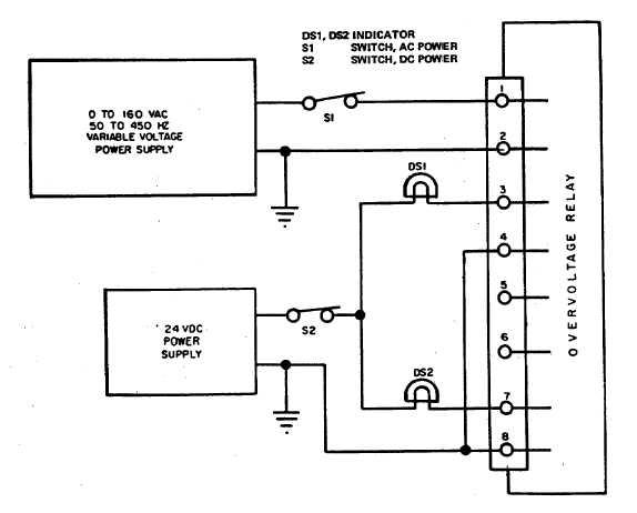 Figure 5 7 Overvoltage Relay K102 Test Setup