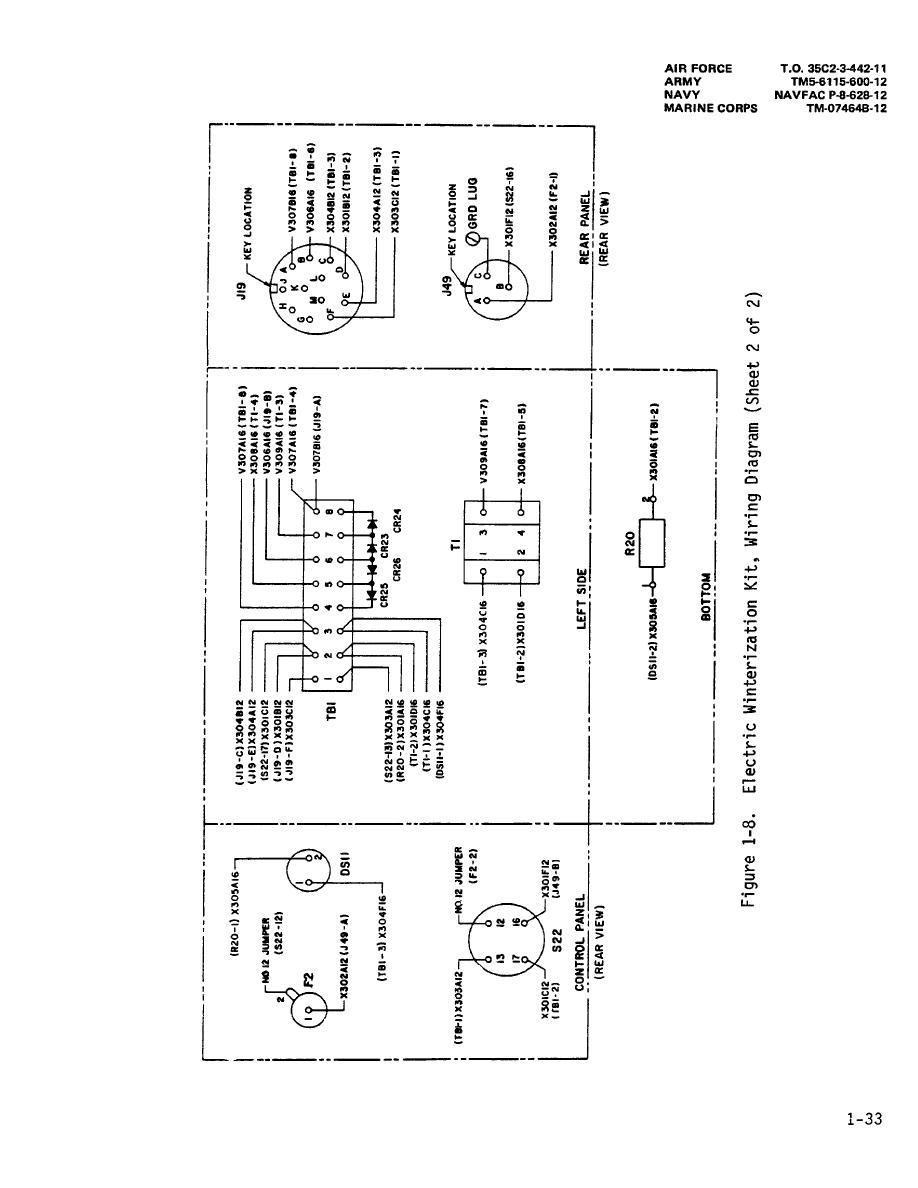 Figure 1 8 Electric Winterization Kit Wiring Diagram 3 Phase 4 Wire 120 208 Tm 5 6115 600 12 Generator Set Diesel Engine Driven Tactical Skid Mtd 100 Kw And 240 416 Volts Manual Page Navigation