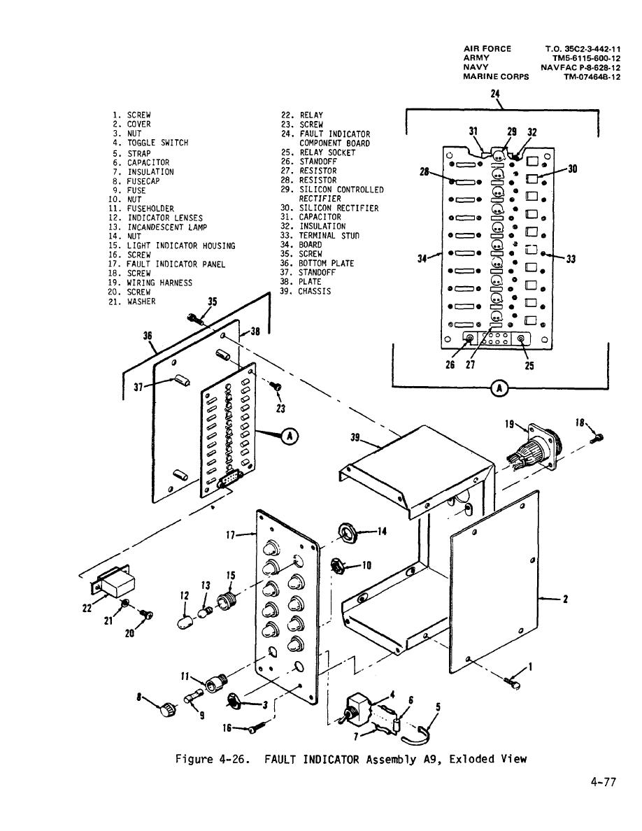 figure 4 26 fault indicator assembly a9 exploded view 3 Phase and Single Panel tm 5 6115 600 12 generator set diesel engine driven tactical skid mtd 100 kw 3 phase 4 wire 120 208 and 240 416 volts manual page navigation