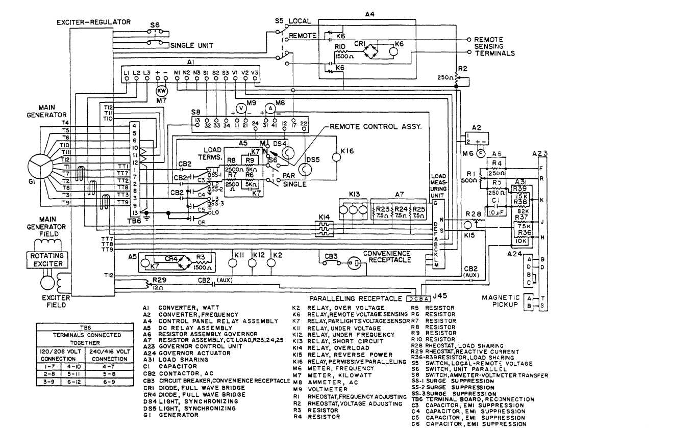 FO-5. GENERATOR SET AC CIRCUITS SCHEMATIC DIAGRAM
