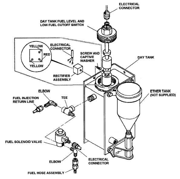 fuel shut off solenoid wiring diagram 3 wire oil pressure