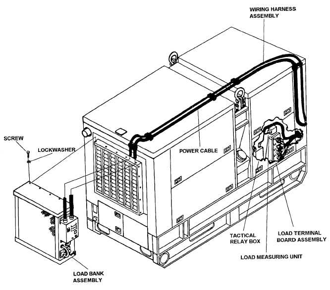 Figure 5 18 Load Bank Wiring Harness
