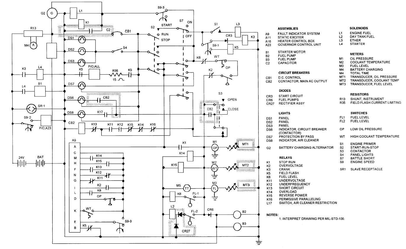 Wiring Diagram Generator Set 26 Application Manual U2013 Liquid Control Fo 3 Dc Schematic 15 And 30 Kw Precise Sets Rh Selgenerators Tpub Com