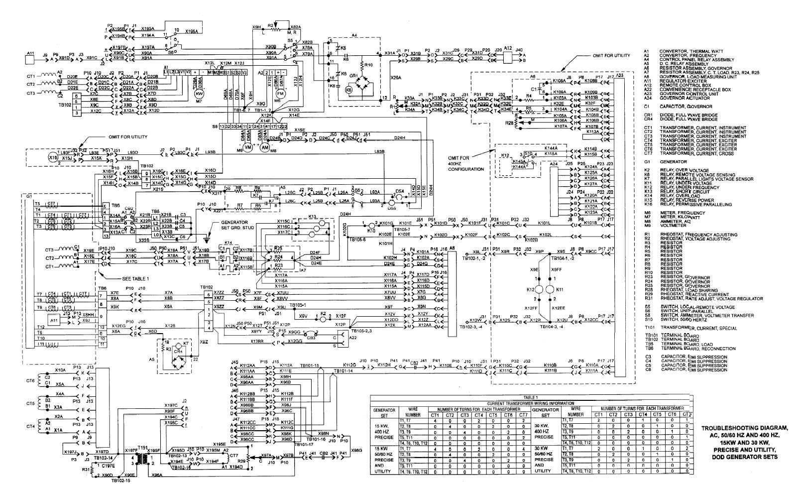 fo 8 ac troubleshooting diagram rh dieselgenerators tpub com