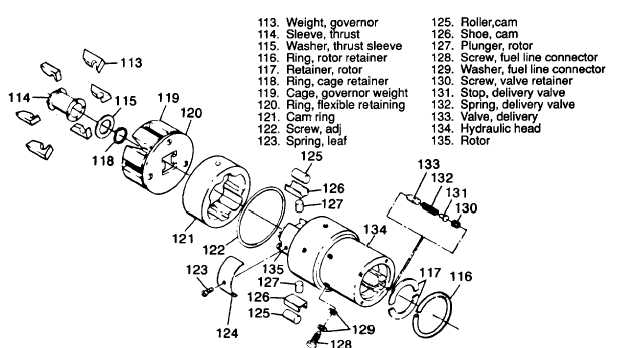 93 lesabre engine diagram