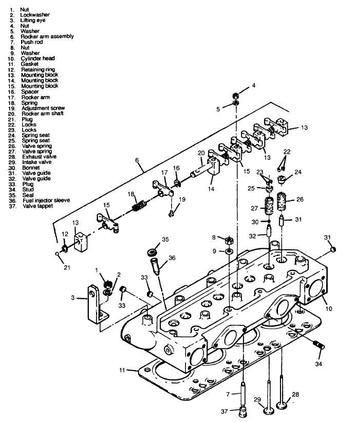Figure 3 46 Cylinder Head And Rocker Assembly Exploded View