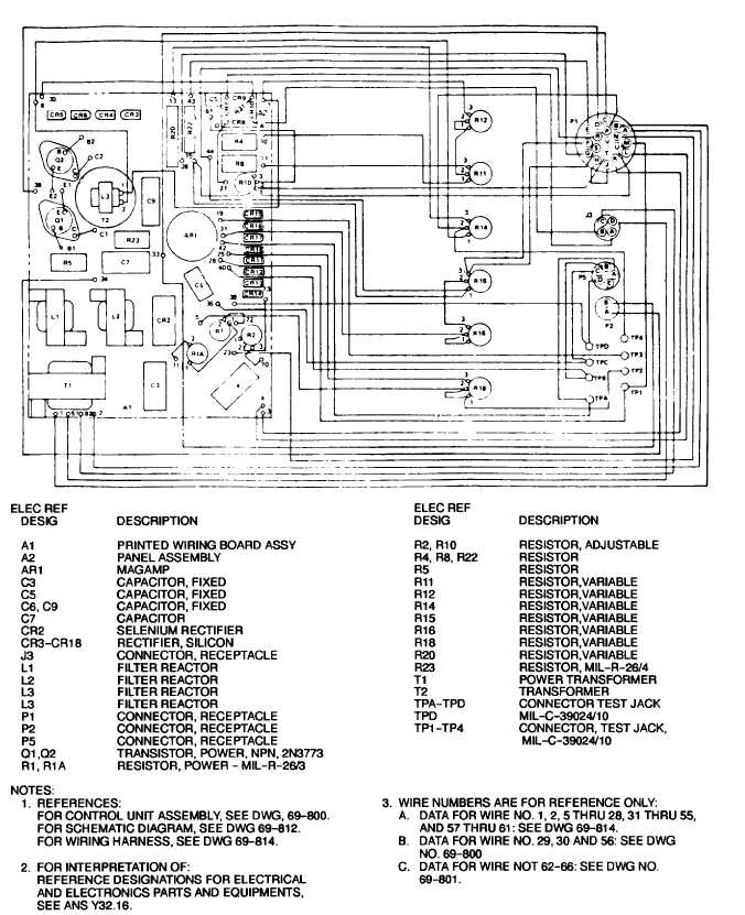400 Hz EIectro-Hydraulic Governor Control Unit Wiring Diagram, DWG No. 69-633 3-172 ARMY TM 9-6115-464-34 AIR FORCE 35C2-3-445-2 NAVY NAVFAC P-8-624-34