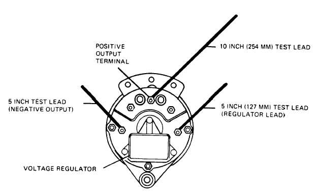 Figure 3 7 Alternator Test Leads Installation
