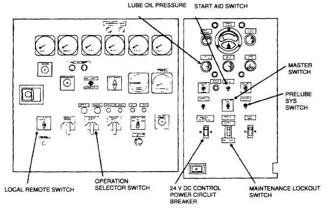 figure 2-13  starting generator set