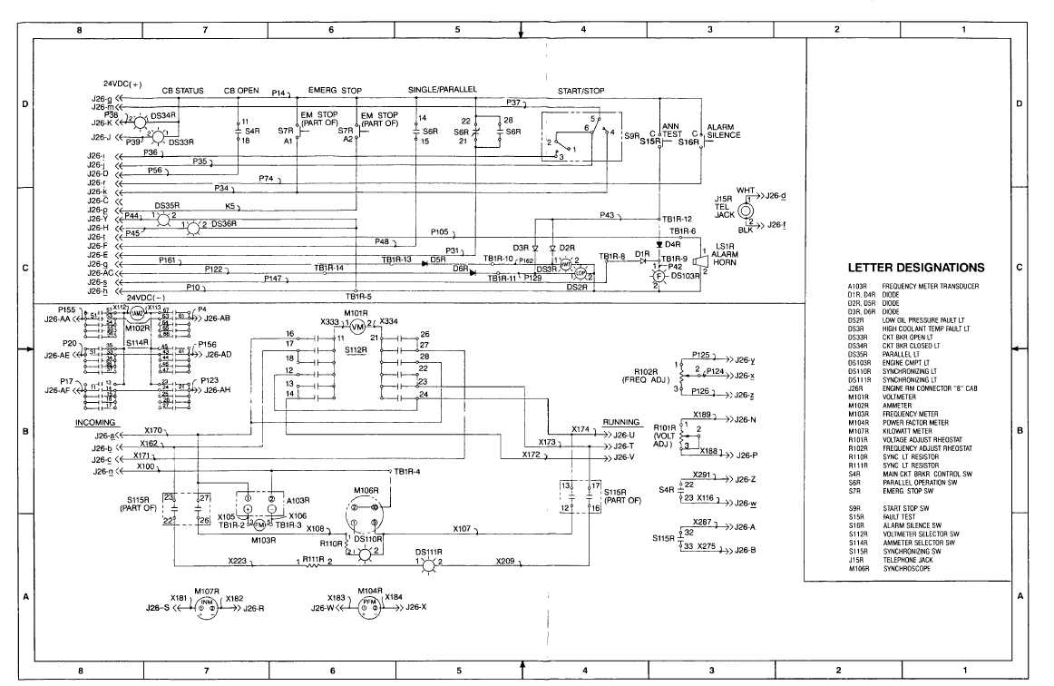 3 Phase Generator Wiring Diagram: FO-3. Remote Control Module AC and DC Schematic Diagram - TM-9 ,Design