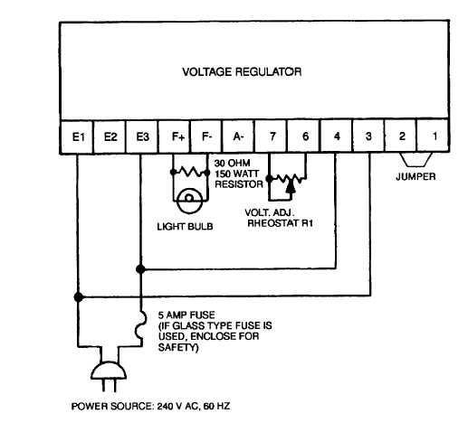Figure 5-11  Voltage Regulator VR101, Test Setup