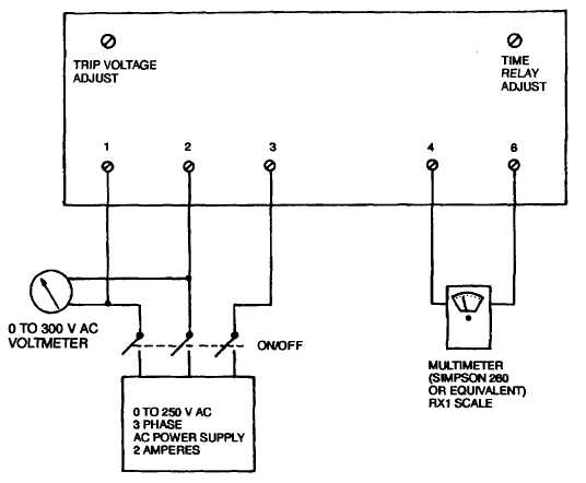 Wiring Diagram Under Voltage Relay : Figure test setup over undervoltage relay k and
