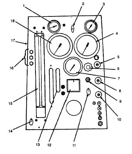 Figure 6 17 Test Stand Control Panel