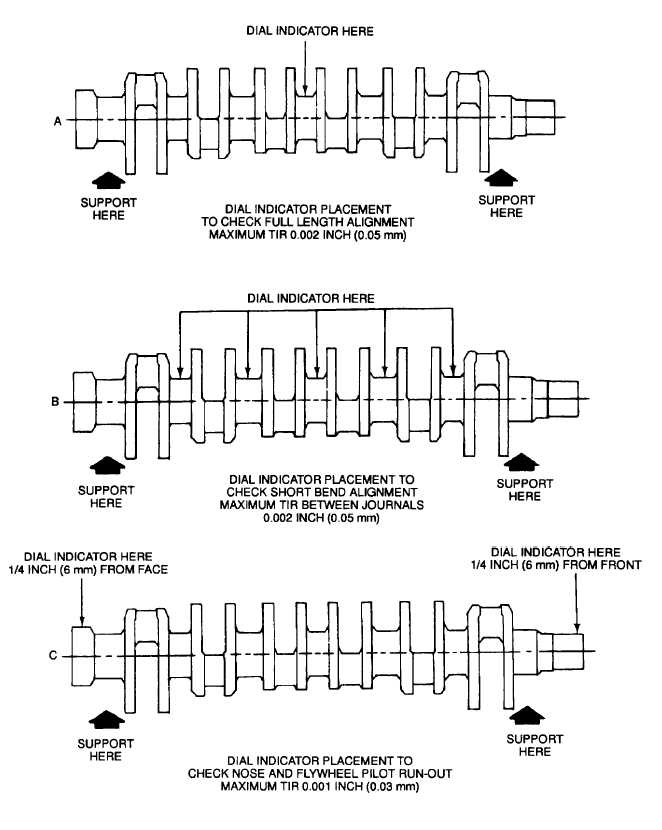 Figure 9 39 Crankshaft Alignment Checks