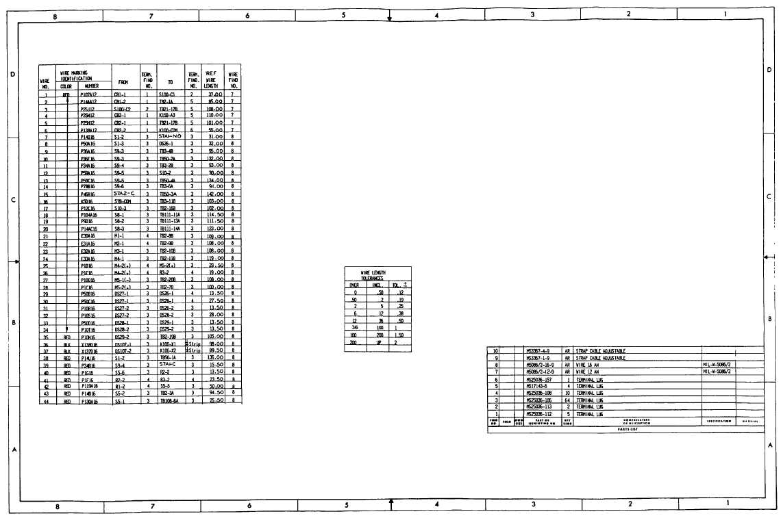 wiring diagram a 14 30r receptacle with Nema L15 20 Wiring Diagram on Nema L15 20 Wiring Diagram likewise L14 30 To L6 30 Wiring Diagram furthermore 4 Prong Range Plug Wiring in addition Nema L6 30 Plug Wiring Diagram further L14 20p Plug Wiring Diagram.