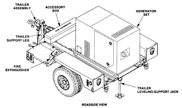 1510 23767965 together with Wrangler Jeep Sway Bar Quick Disconnects Explained in addition TM 5 6115 584 12 40 moreover Ikea Recall Dont Blame Parents Who Didnt Install Wall Anchors Its Fundamentally Bad Design together with Electrical Outlet Wire Connectors Schematic Diagram House Wiring Layout With Diagrams. on manual generator