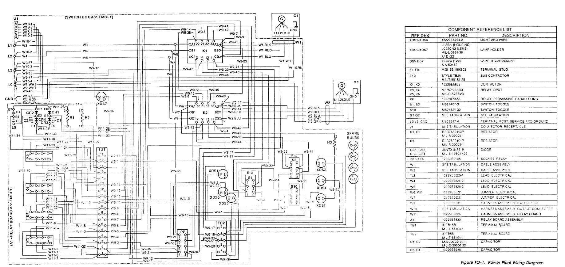 figure fo 1 power plant wiring diagram RJ45 Wall Jack Wiring Diagram power plant wiring diagram