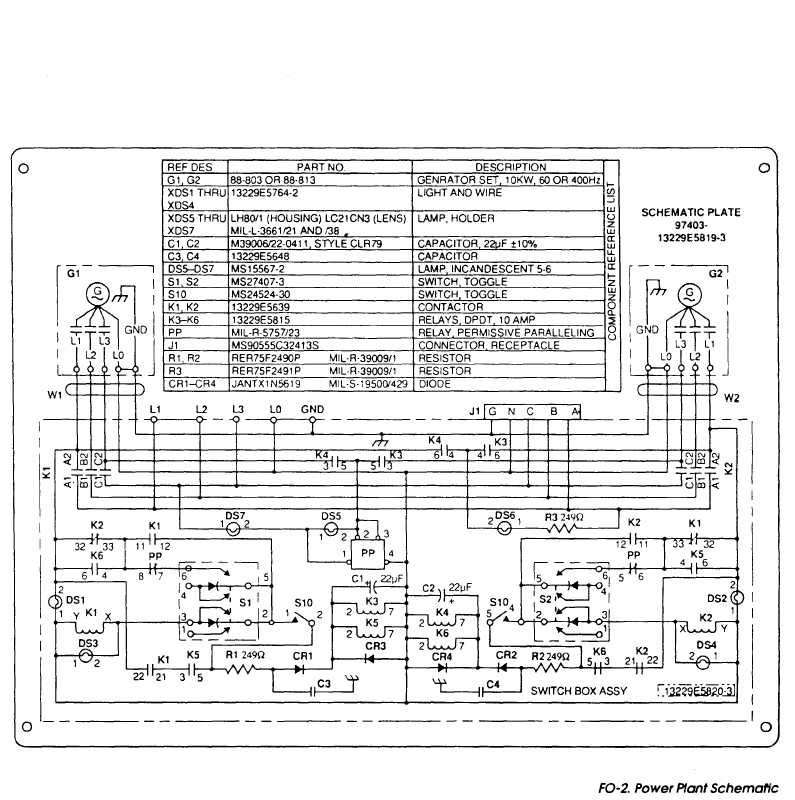Fo-2  Power Plant Schematic